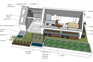 duurzaamhuis