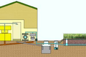 grijswater systeem