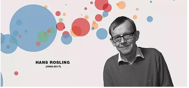 Hans Rosling schreef het boek Feitenkennis