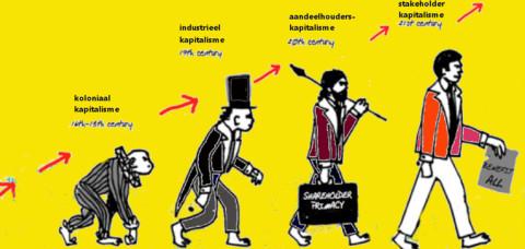 Ideeën voor NIEUW kapitalisme [view]