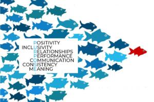 purpose leadership in de Evolutiegids